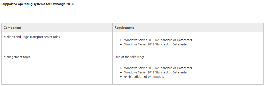 Exchange 2016: AD and OS Requirements Update